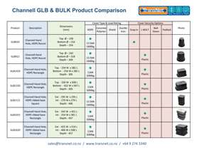 Channell GLB  BULK Product Comparison NZ  V3 TN Details