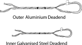 Aluminium full tension deadends 3